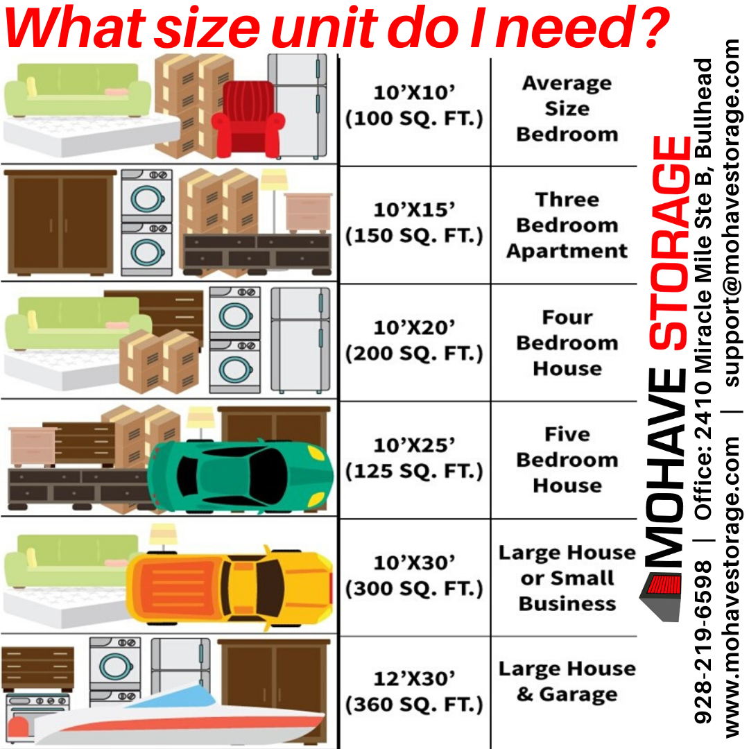 storage unit size guide what size unit do i need how much will a unit hold
