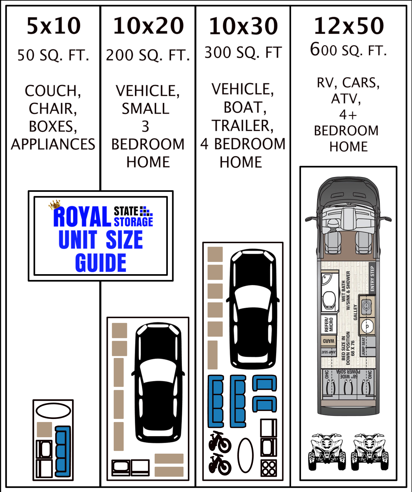 Size guide for storage unit. Shows recommended sizes for 1 through 4+ bedroom homes and offices. Please call us today for more details if you need help selecting the appropriate storage locker size.