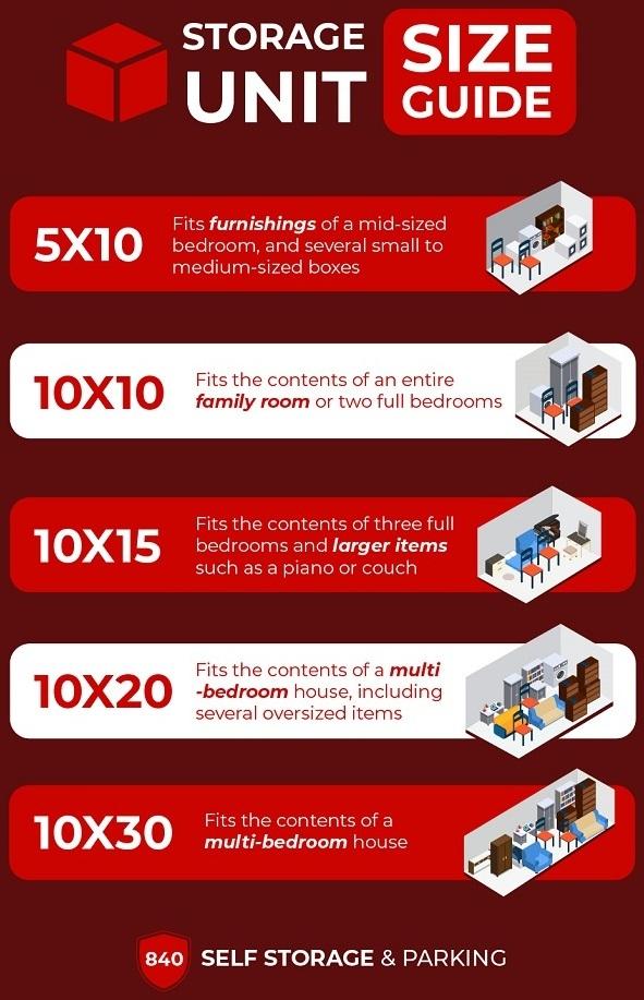 self storage size guide
